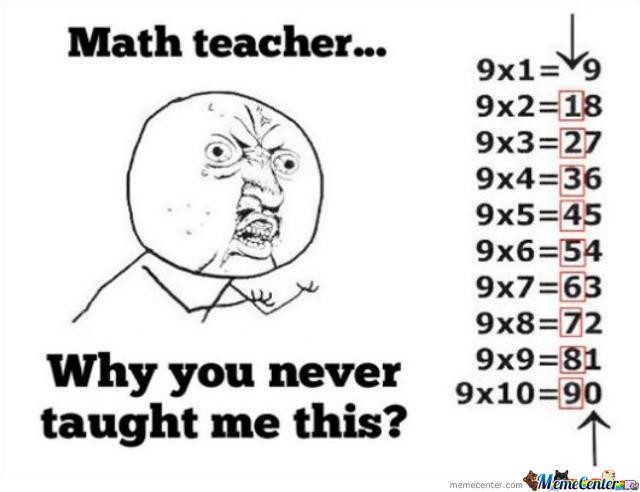 1000  images about Math: Division on Pinterest | Math notebooks ...