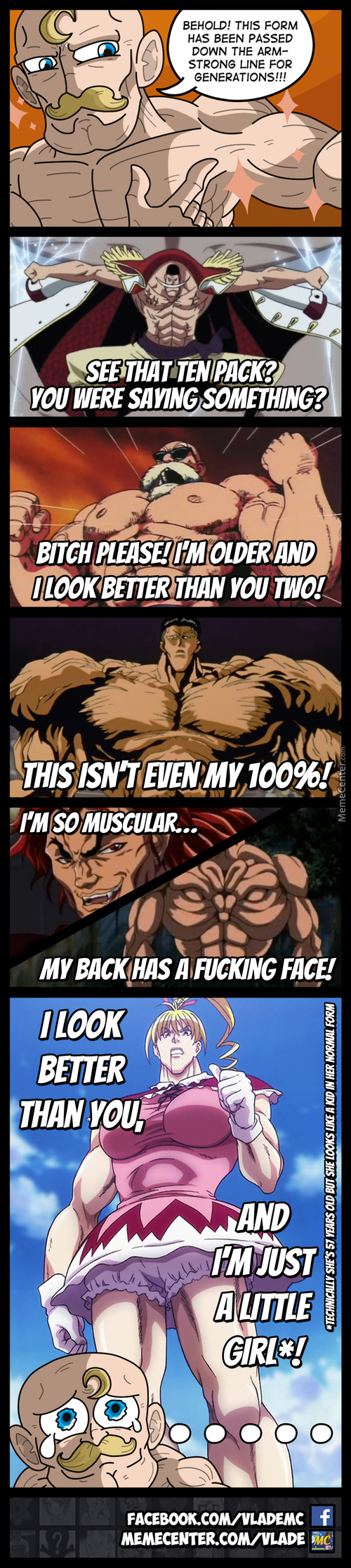 Muscular Features