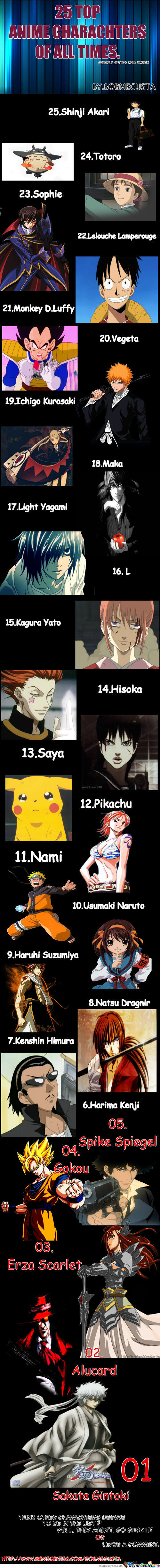 My 25 Top Anime Charachters.