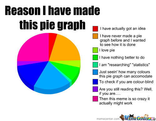 My First Pie-Graph Meme