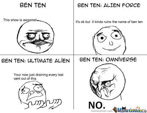 My Reaction To Ben Ten