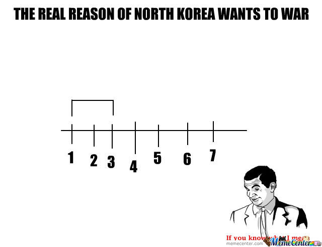 North Korea, The Truth!