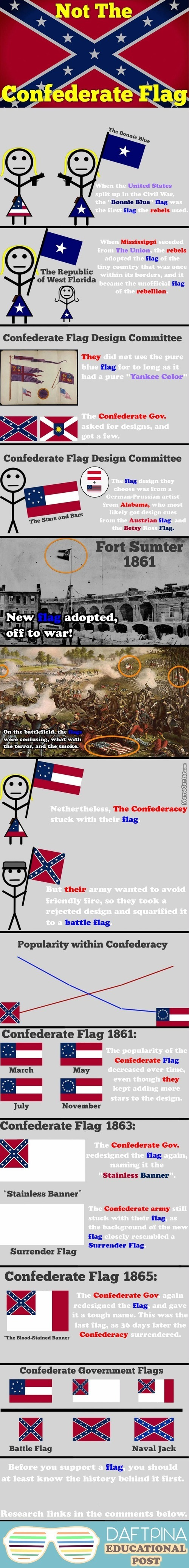 Not The Confederate Flag.
