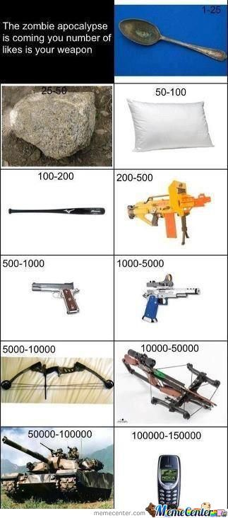 Number Of Likes= Your Weapon