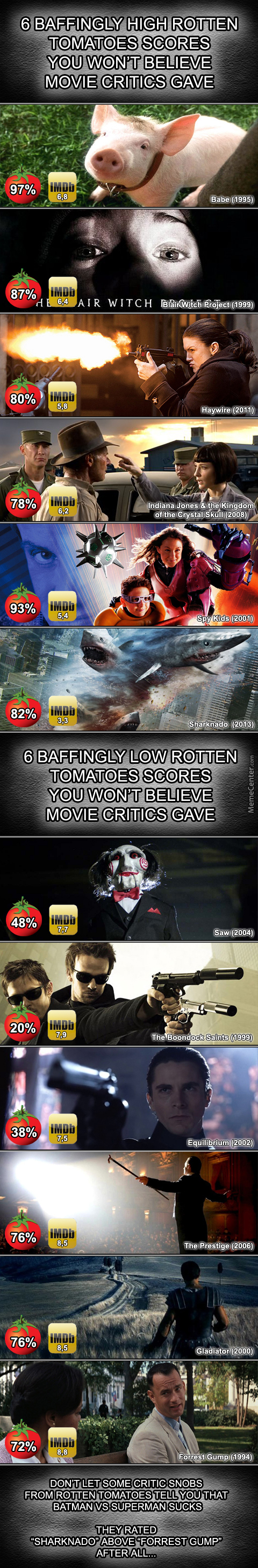 Of Course Sharknado Is Much Better Than Forrest Gump, Who Would Say Otherwise?