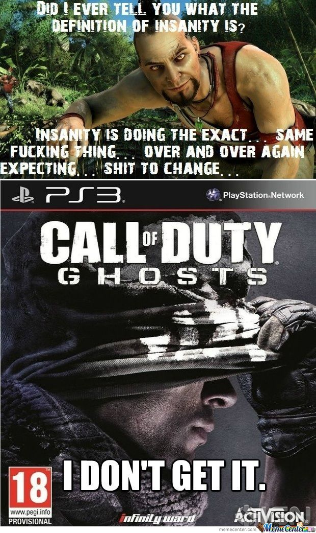 Oh Look! Another Call Of Duty Game! That Was Unexpected.