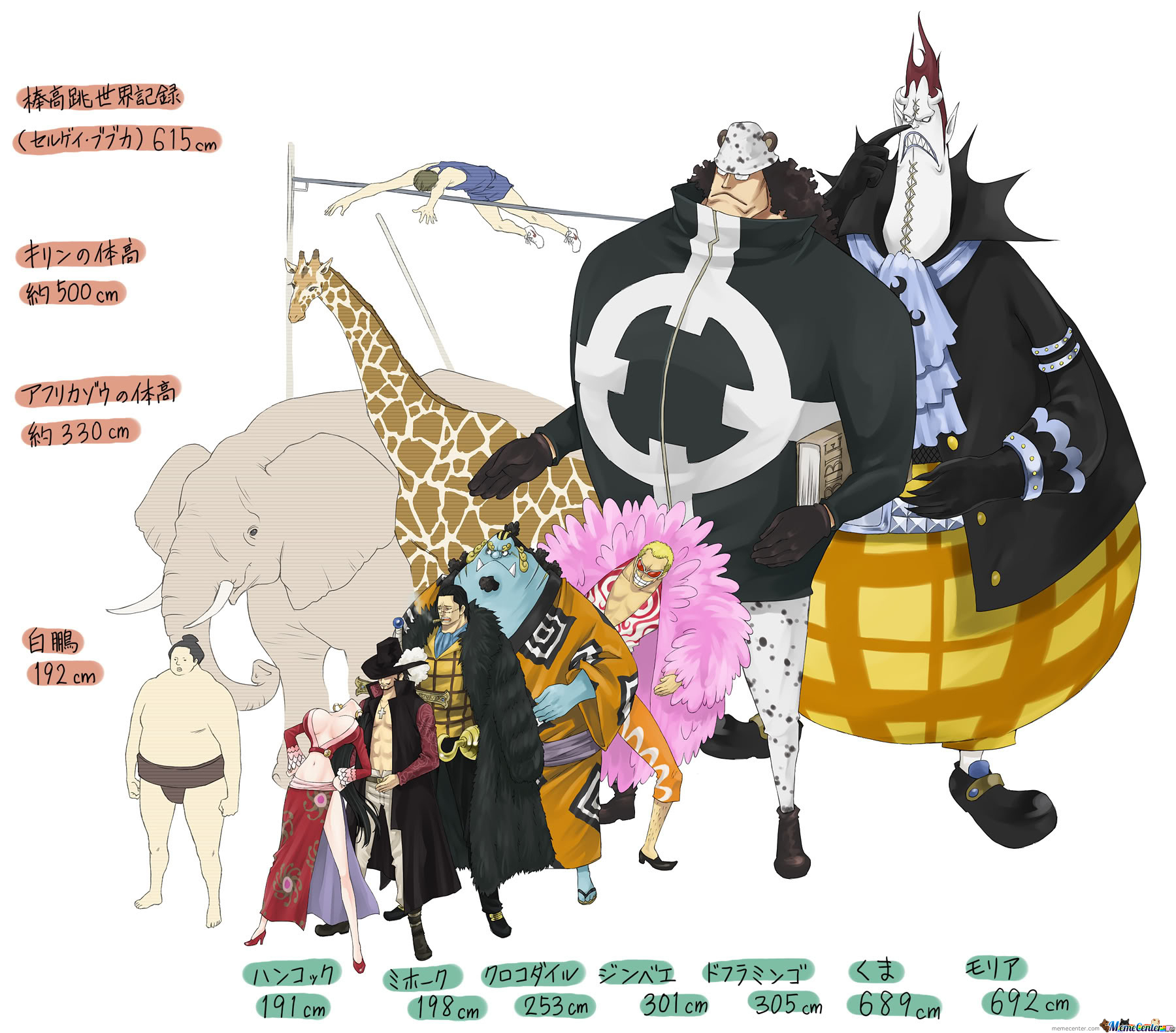 One Piece 7 Warlords Size By Sergen