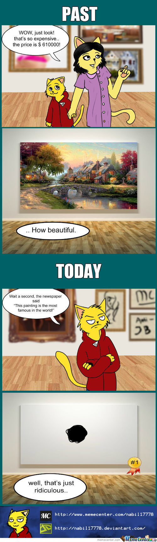 Paintings: Past Vs Today