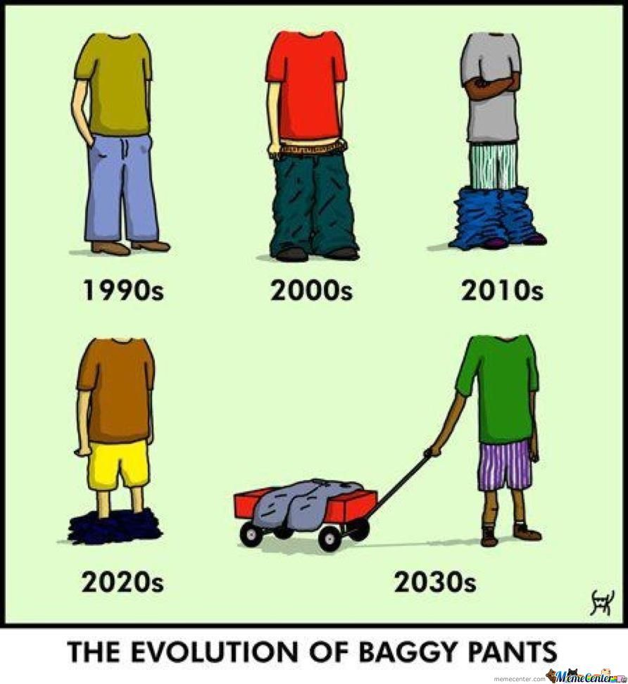 Pants Evolution