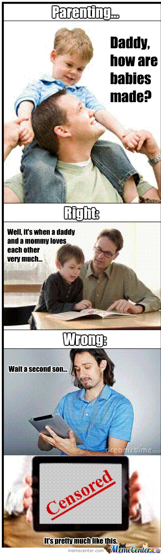Parenting: Right And Wrong