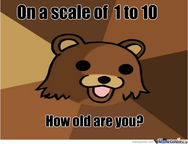 Pedo-Bear Survey