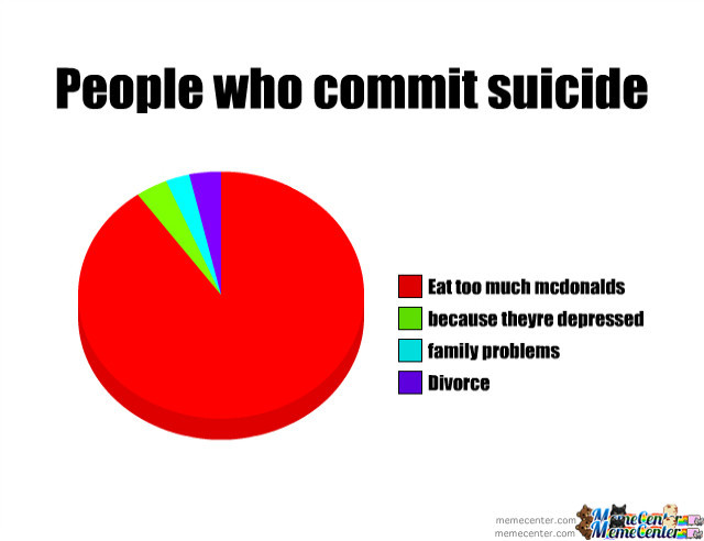 essay on why teenagers commit suicide When a suicide occurs, people want to know, why do teens commit suicide some people consider their teenage years the happiest years of their lives, so a teen suicide.