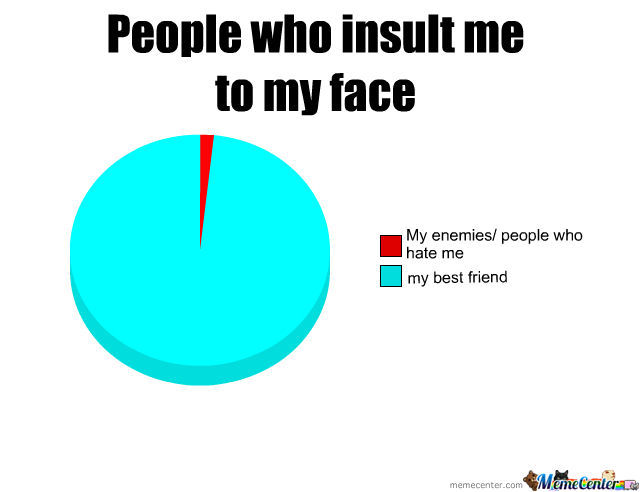 People Who Insult Me To My Face