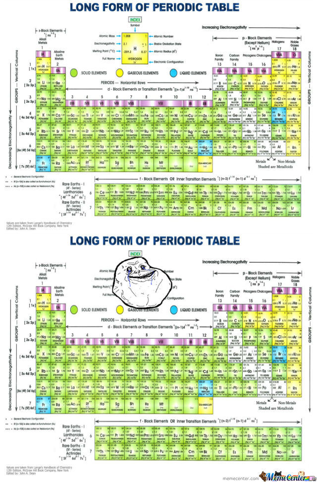 Periodic Table---> Sorry If This Was A Repost, This Came To Me In Chemistry.