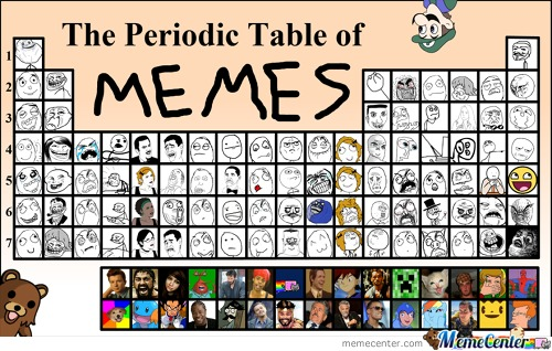 Periodic-Table-Of-Memes