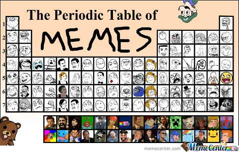 Periodic Table Of Memes