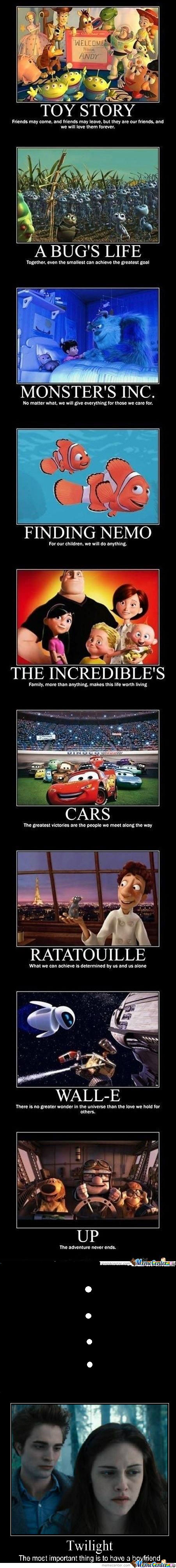 Pixar Vs Twilight