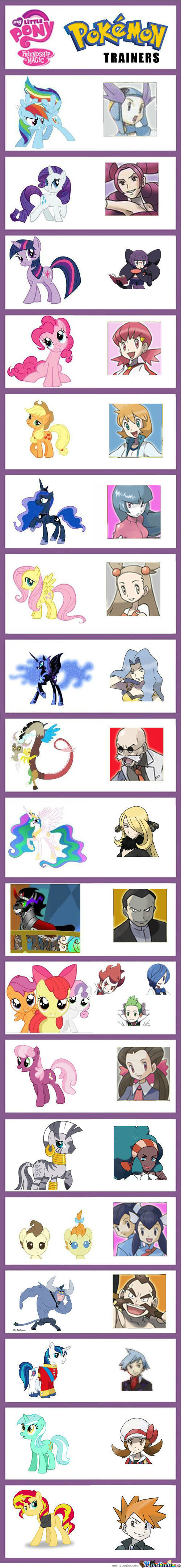 Pokemon Characters As Mlp Characters