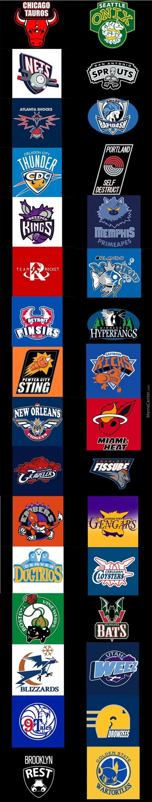 Pokemon Nba Teams