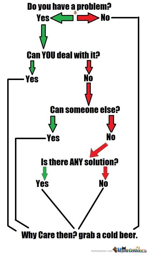 Problem Or Not, Beer Is The Answer