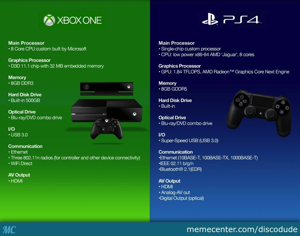 Xbox 1 Vs Ps4 Specs Ps4 Vs Xbox One Specs ...