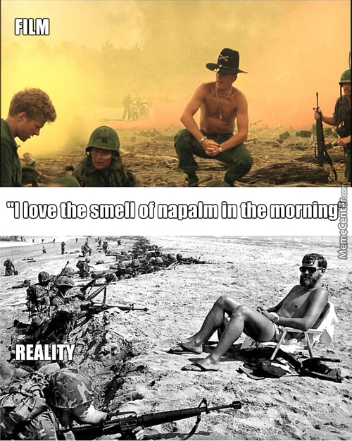 Reality And Film