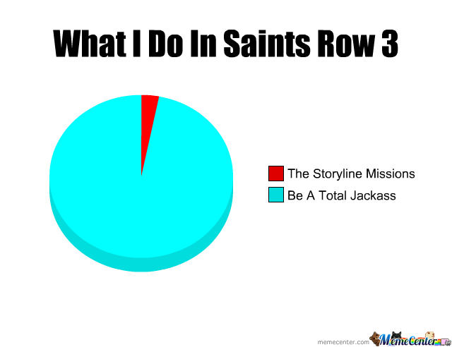 Reality Of Saints Row 3
