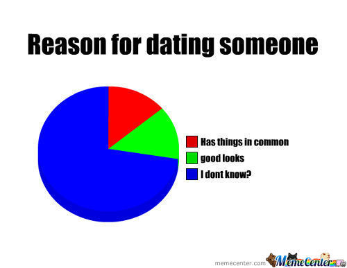 Reason For Dating