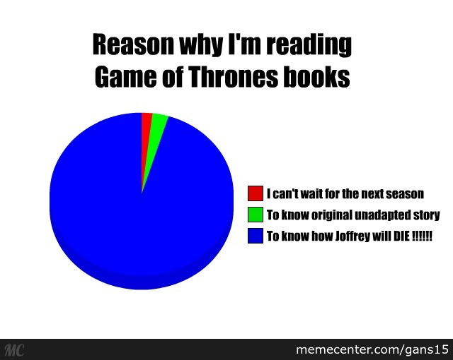 Reason Why Im Reading Game Of Thrones Books By Recyclebin
