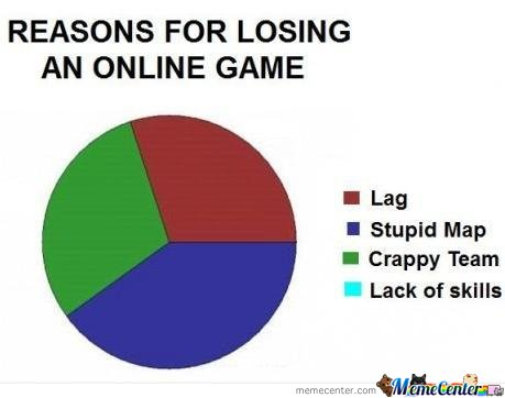 Reasons For Losing An Online Game