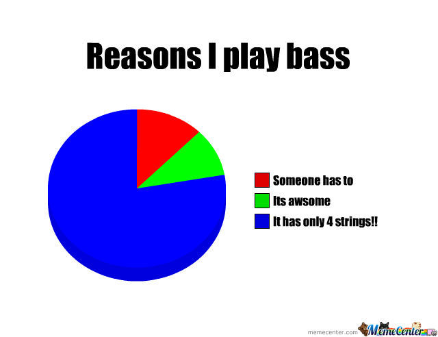 Reasons I Play Bass Guitar