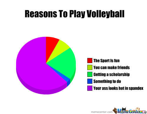 Reasons To Play: Spandex