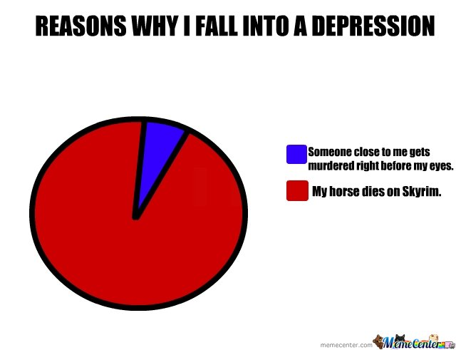 Funny Memes For Depression : Reasons why i fall into a depression by teehee meme center