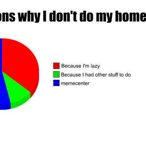 Why homework matters: top five (5) reasons you probably should do