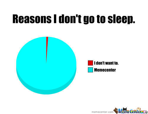 Reasons Why I Don't Go To Sleep