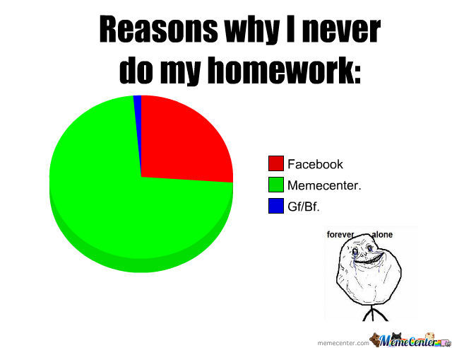 I never do my math homework