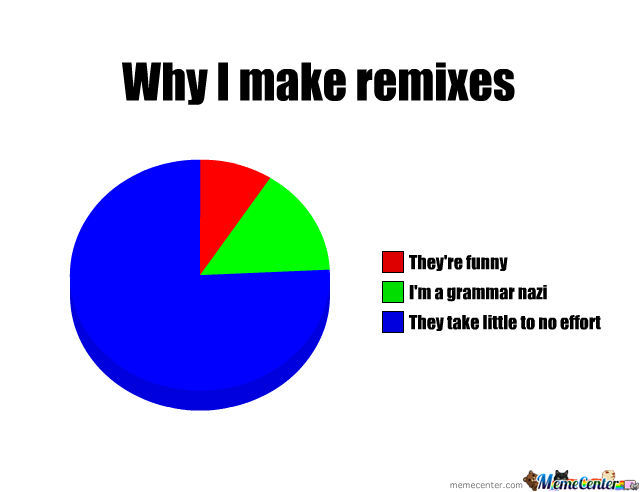 Remix Pie Chart