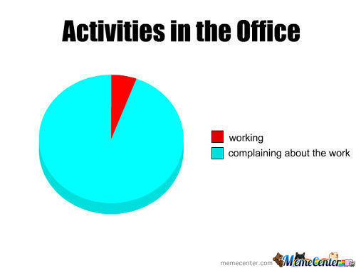 [RMX] Activities In The Office