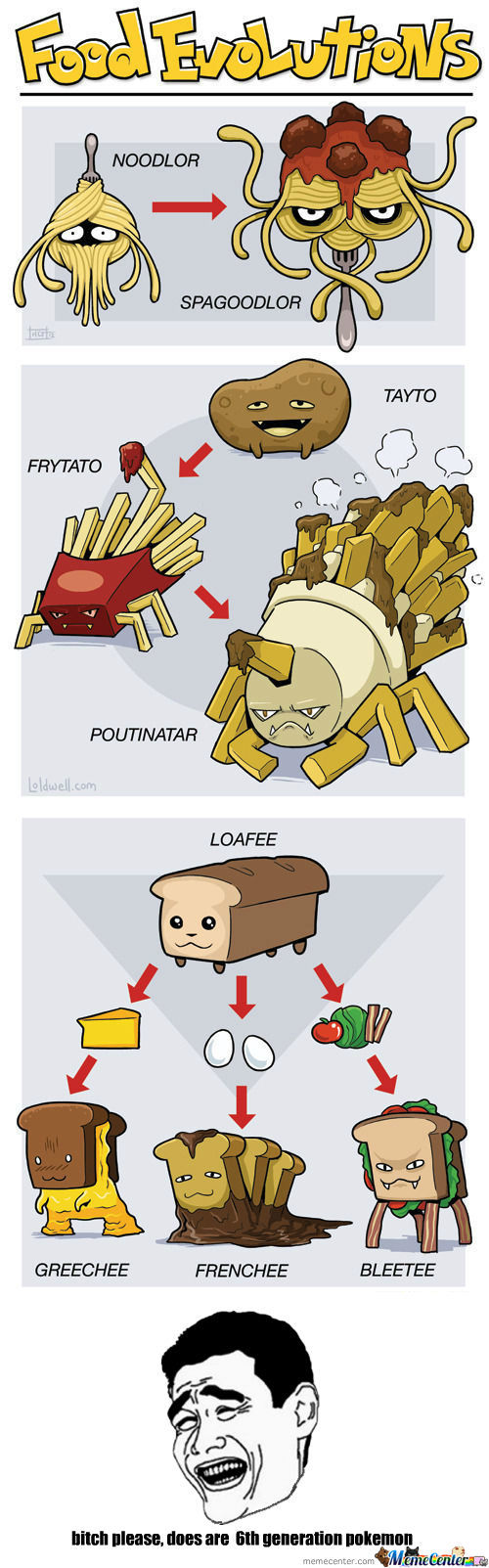 [RMX] Food Evolution