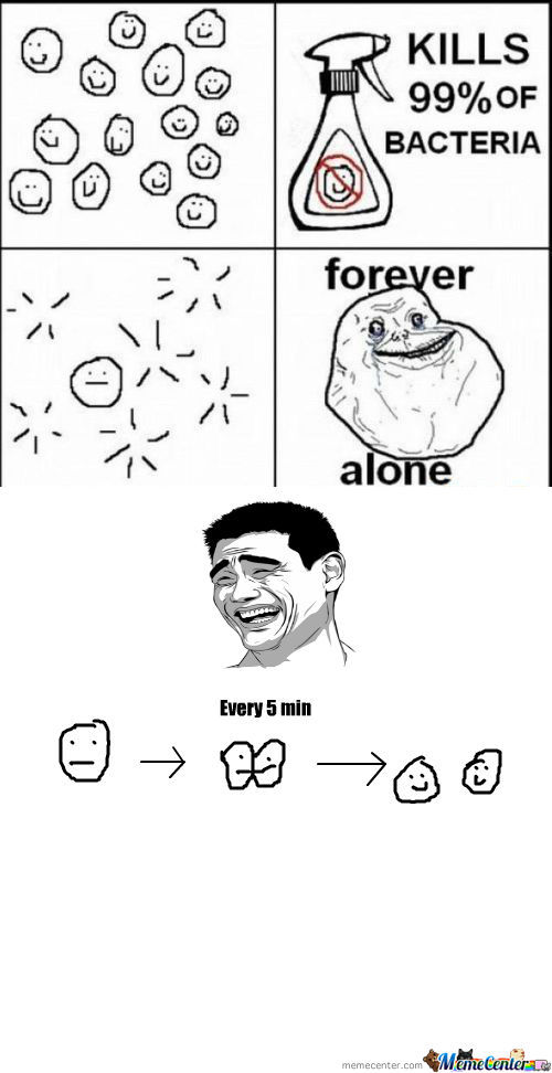 [RMX] Forever Alone Germ