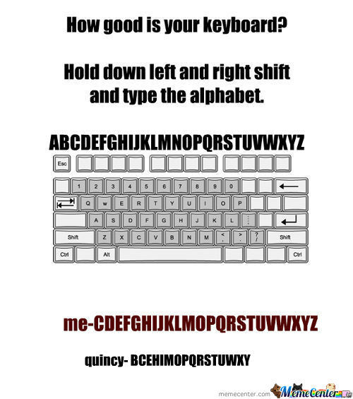 [RMX] How Good Is Ur Keyboard?