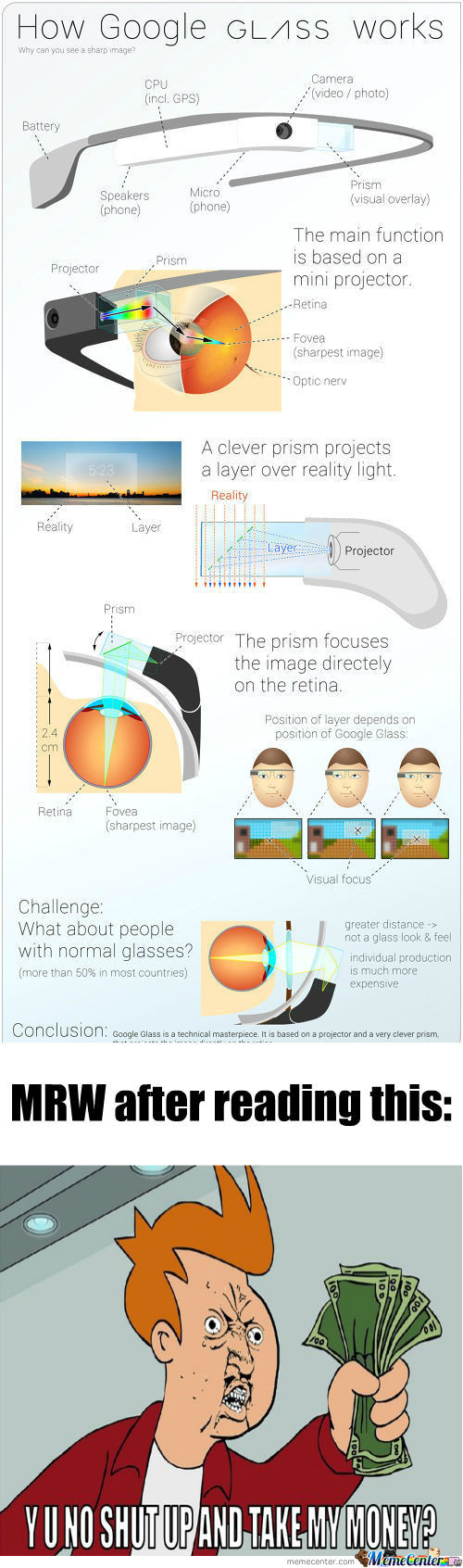[RMX] How Google Glass Works ?