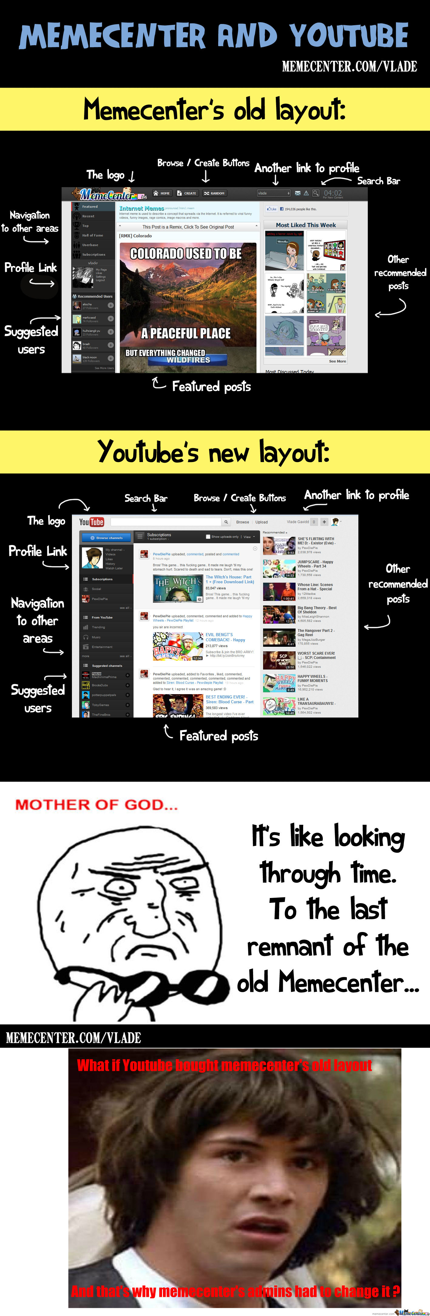 [RMX] Memecenter And Youtube