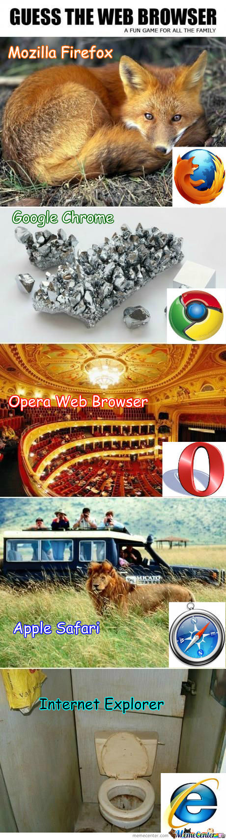 [RMX] Name The Browsers