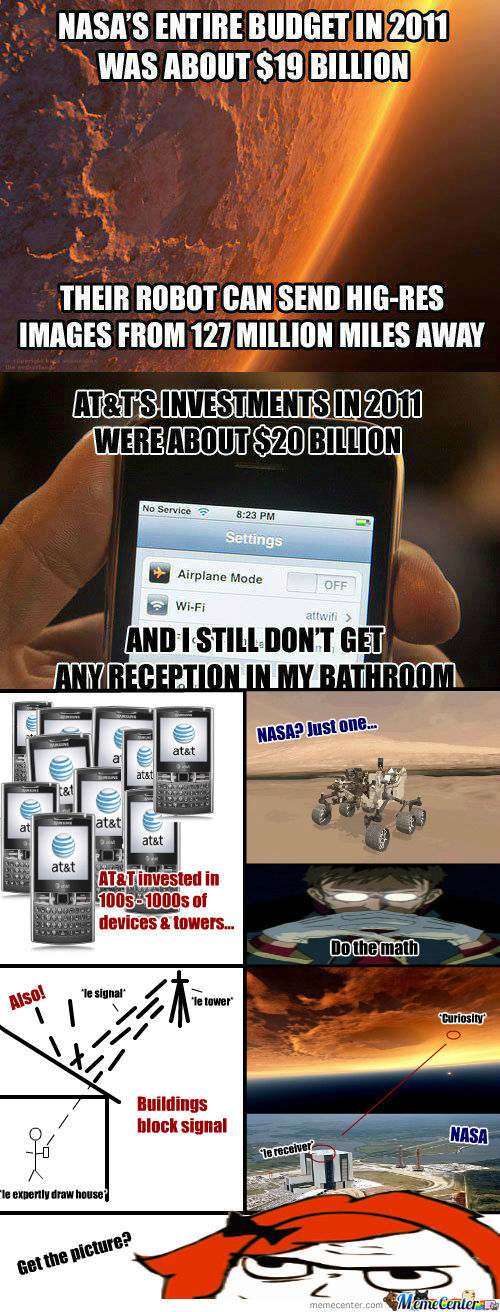 [RMX] Nasa Vs Phone -___-