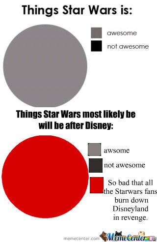 [RMX] Star Wars Is Awesome