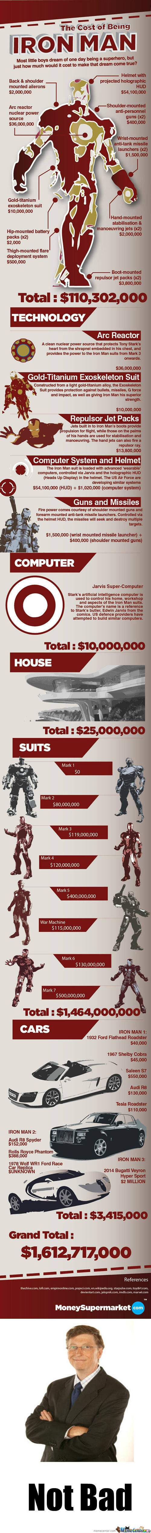 [RMX] the cost of being Iron Man