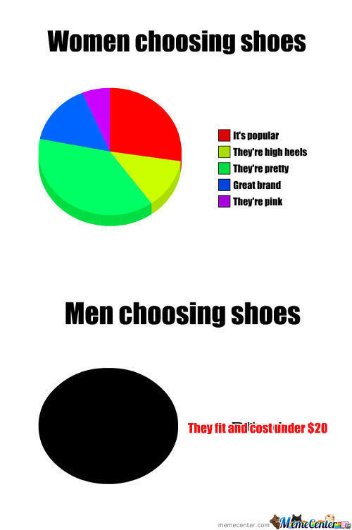 [RMX] Women Choosing Shoes Vs Men Choosing Shoes