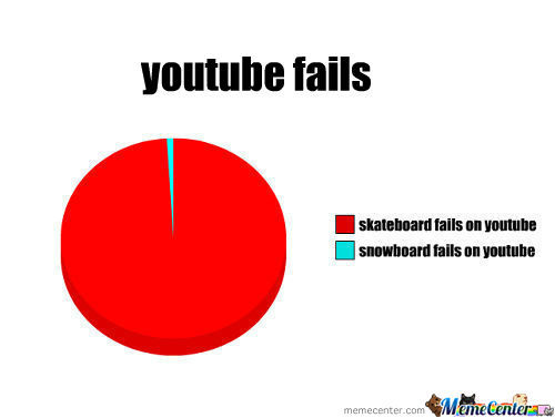 [RMX] Youtube Fails