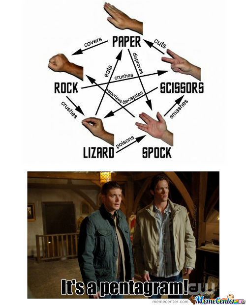 Rock, Paper, Supernatural